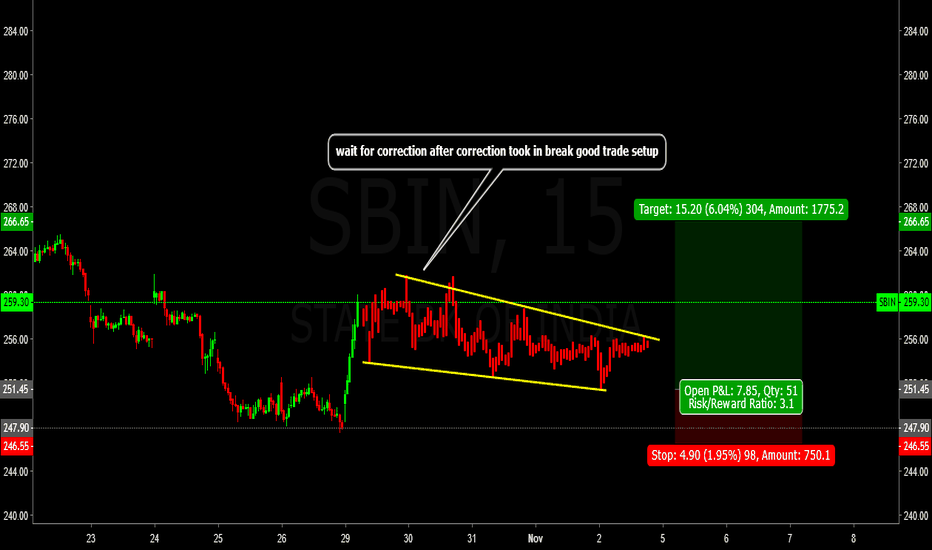 SBIN: sbi