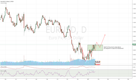 EURUSD: EURUSD D1 wait for the price to close above the keyzone