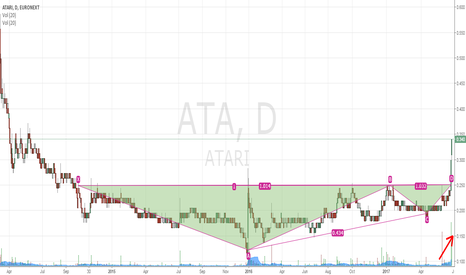 ATA: A poker Shot