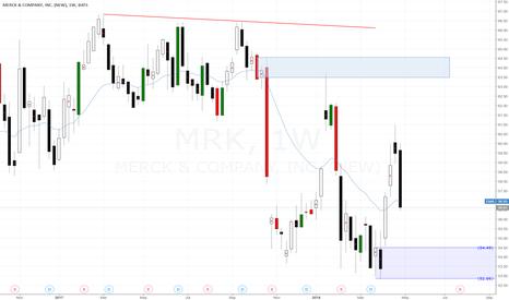 MRK: MERCK shares Buy Idea