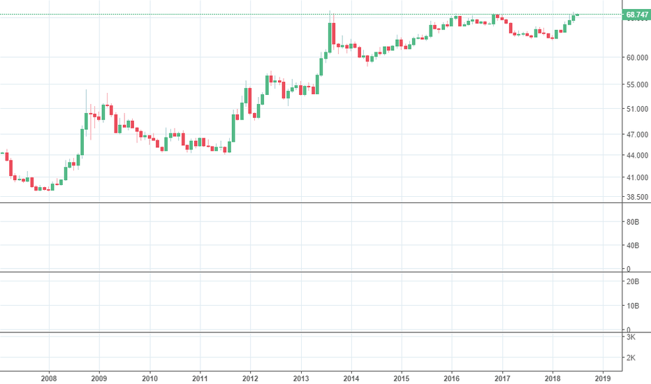 USDINR: BREAK OUT OF USD/INR