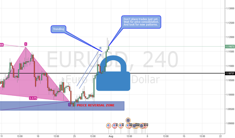 EURUSD: EURUSD is locked.