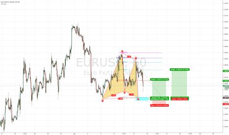 EURUSD: wait to complete