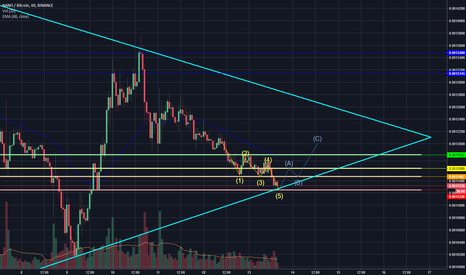 NANOBTC: NANO:BTC - Possible Inverse Head and Shoulders