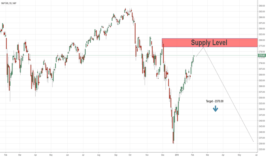 SPX: Long Term Sell Opportunity For SPX500 Index  05/02/2019