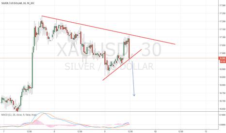 XAGUSD: Short silver