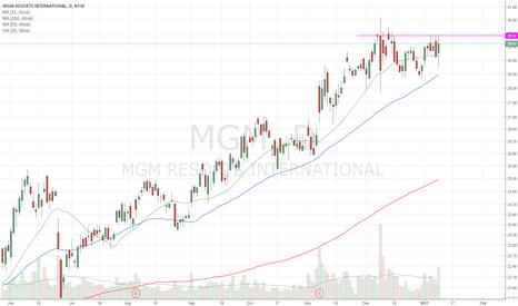MGM: MGM