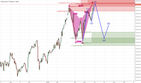 NQ1!/ES1!*1000: Should you short SPX or NASDAQ ?