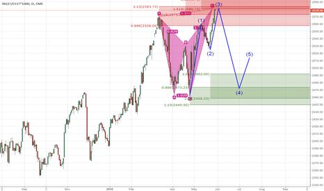 NQ1!/ES1!*1000: Should you short SPX or NASDAQ ?