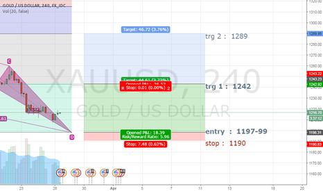 XAUUSD: buy xauusd tgt 1242-1289