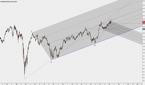 GS: Grafico settimanale logaritmico
