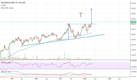 AHLUCONT: Ahlucont - Right angled triangle breakout... SL 350