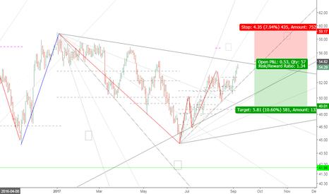 BR2!: Short Signal