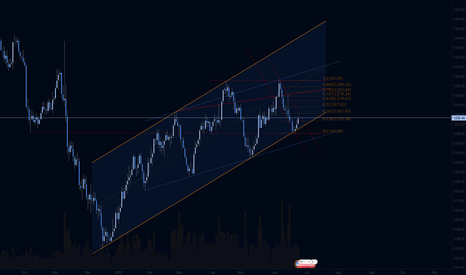 XAUUSD: Gold; Daily channels with areas of resistance.