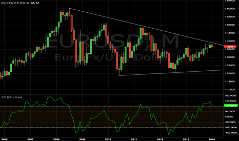 EURUSD: Monthly EURUSD heading into major resistance