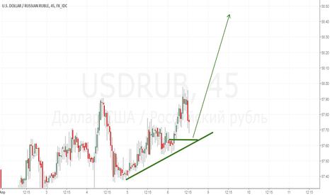 USDRUB: Лонг до 59