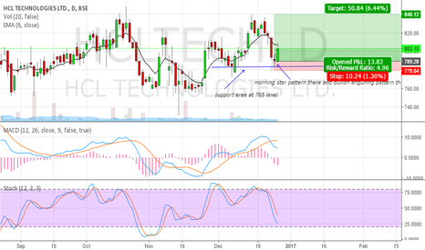 HCLTECH: price can test 840 level in hcl
