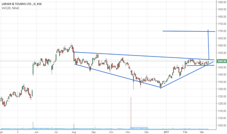 LT: LNT in verge of break out