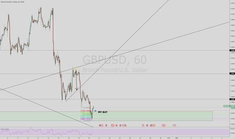 GBPUSD: GU going up