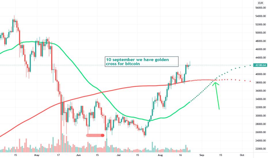 commercio bitcoin per bch