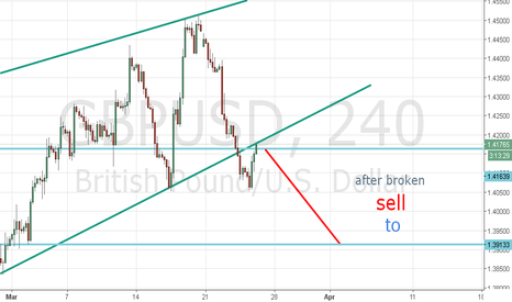GBPUSD: after broken sell to 1.3950