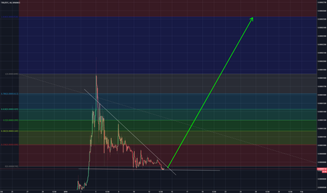 TRXBTC: TRX is going UP massively