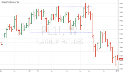 PL1!: Rectangle in platinum