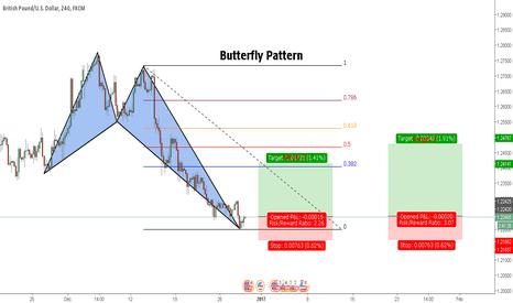 GBPUSD: Butterfly Setup H4