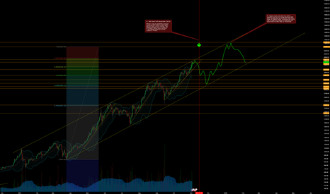 BTCUSD: The Bitcoin Megabull Nearing our $10,000 USD Target