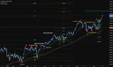 US30USD: US30 [Dow Jones]