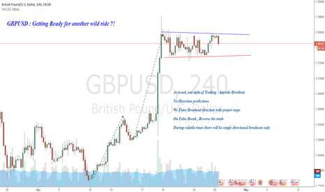 GBPUSD: GBPUSD : Getting ready for Breakout