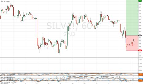SILV1!: SIlver