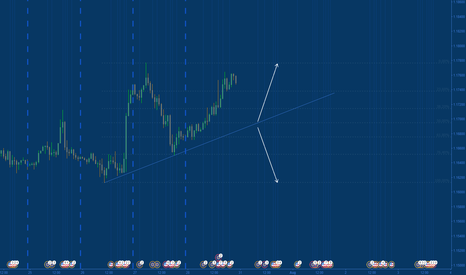 EURUSD: ...is there a border?