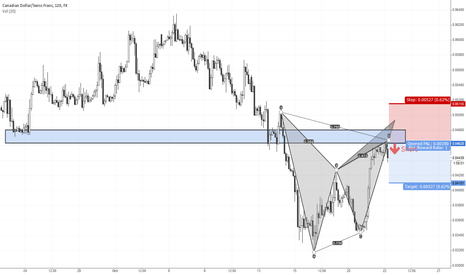 CADCHF: CADCHF - Structure play with Pattern confluence