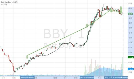 BBY: bby
