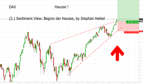 DAX: DAX: Hausse ! (2) Sentimentview, by Stephan Heibel