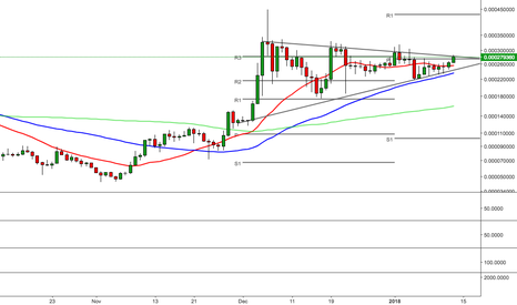 IOTBTC: IOTA looking primed and ready for a breakout