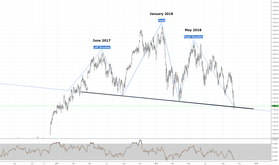 DAX: DAX - another alarming pattern