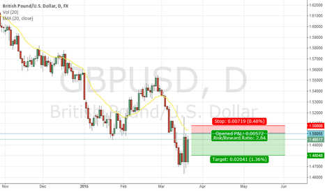 GBPUSD: Round numbers daily chart strategy