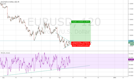 EURUSD: EURUSD, Euro should surge if GDP is positive