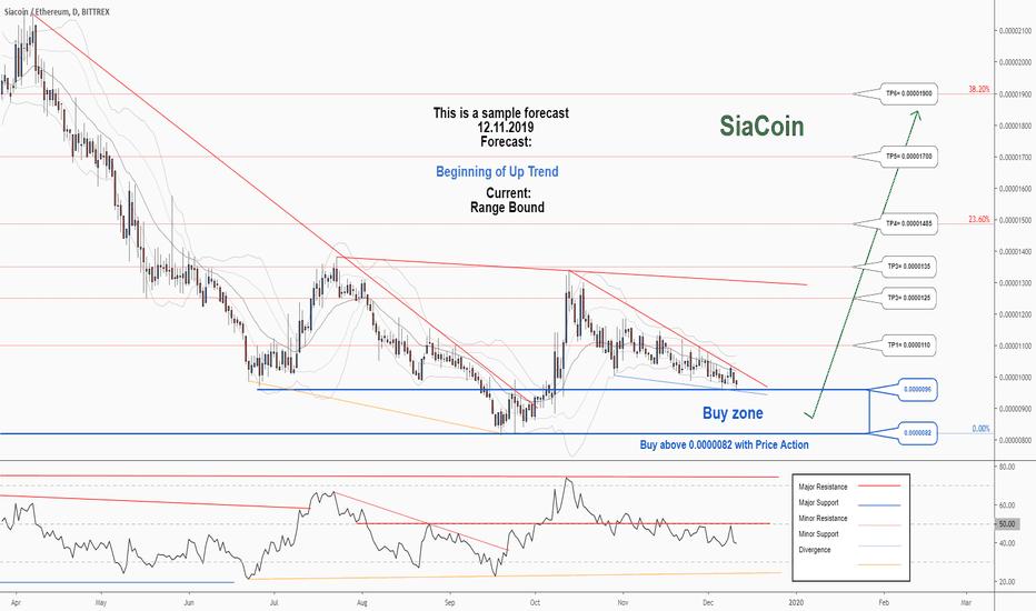 sc btc tradingview bitcoin cash world mons indeksas