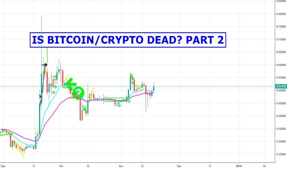 XRPUSD: Is Bitcoin Dead? Part 2 (=>Part 1 under BTCUSD ticker)