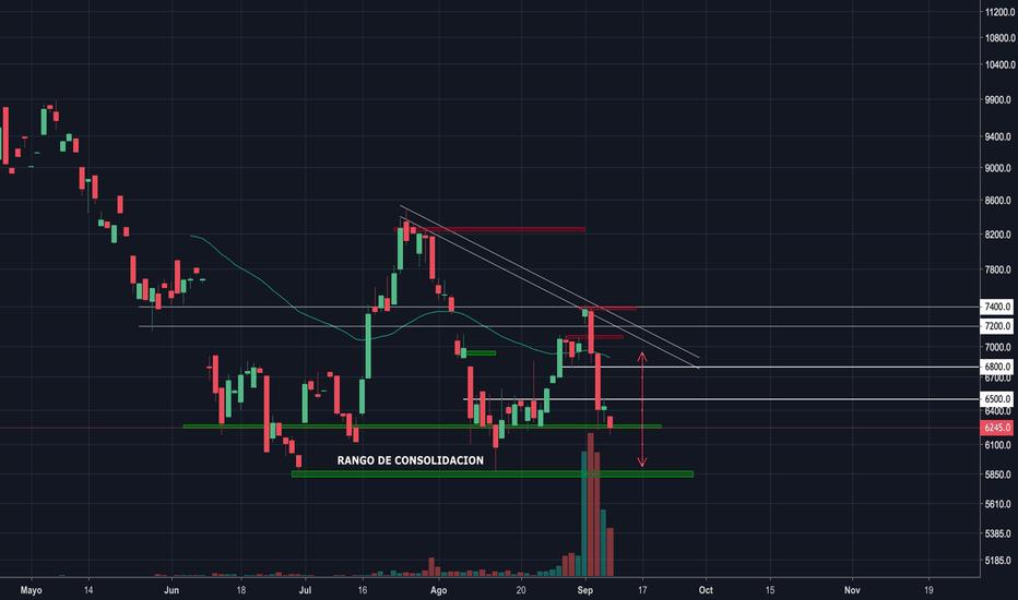 BTCU2018: XBT/USD // BTC/USD