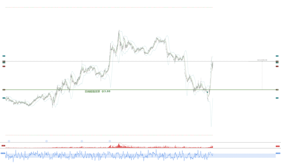002575: 一个10月19号至现在翻倍的股票, 群兴玩具