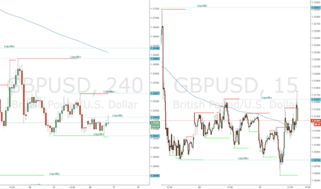 GBPUSD: GBPUSD - Another Scalp Example Break & Buy, Spike & Sell