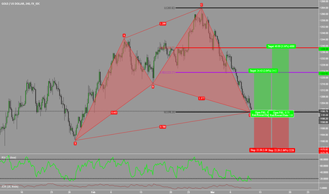 XAUUSD: Bullish Cypher on GOLD