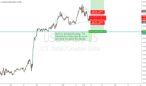 USDCAD: USD/CAD Triangle Breakout 15min