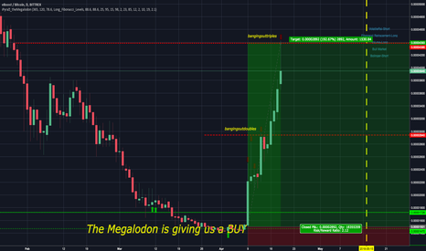 EBSTBTC: Tripling Your Investment Is FUN - theMegalodon is almost here