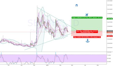 SBDBTC: Steem Dollar next pump?