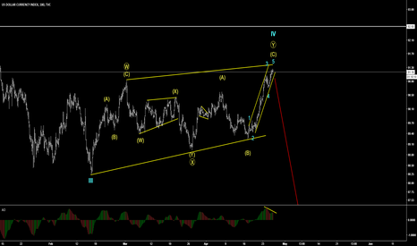 DXY: The bullish correction is ending - DXY - Short - Part 1